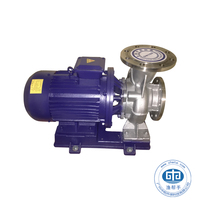 ZH-PWS Series Stainless Steel Centrifugal Pumps