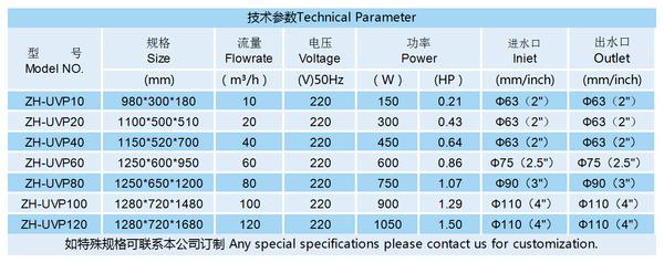 UVP系列 管道式PVC紫外线过滤器.png