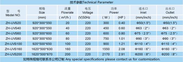 UVS系列 管道式不锈钢紫外线过滤器.png